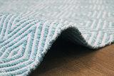 Katoen vloerkleed Retif turquoise_